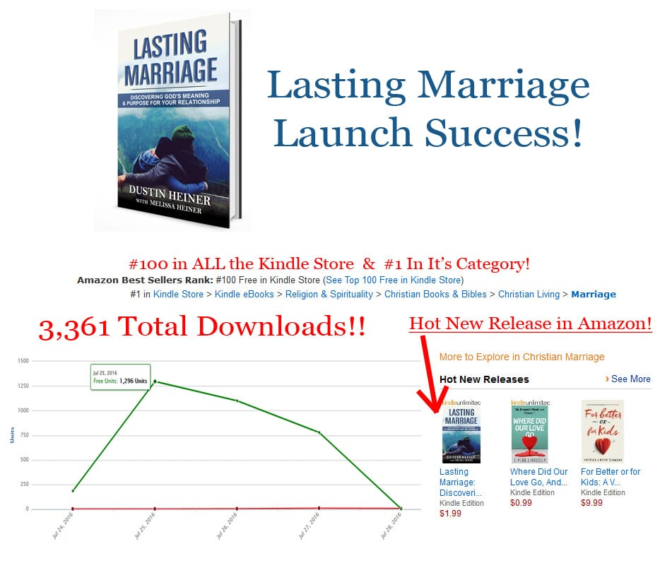 Lasting Marriage Launch
