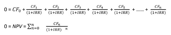 How to Calculate IRR